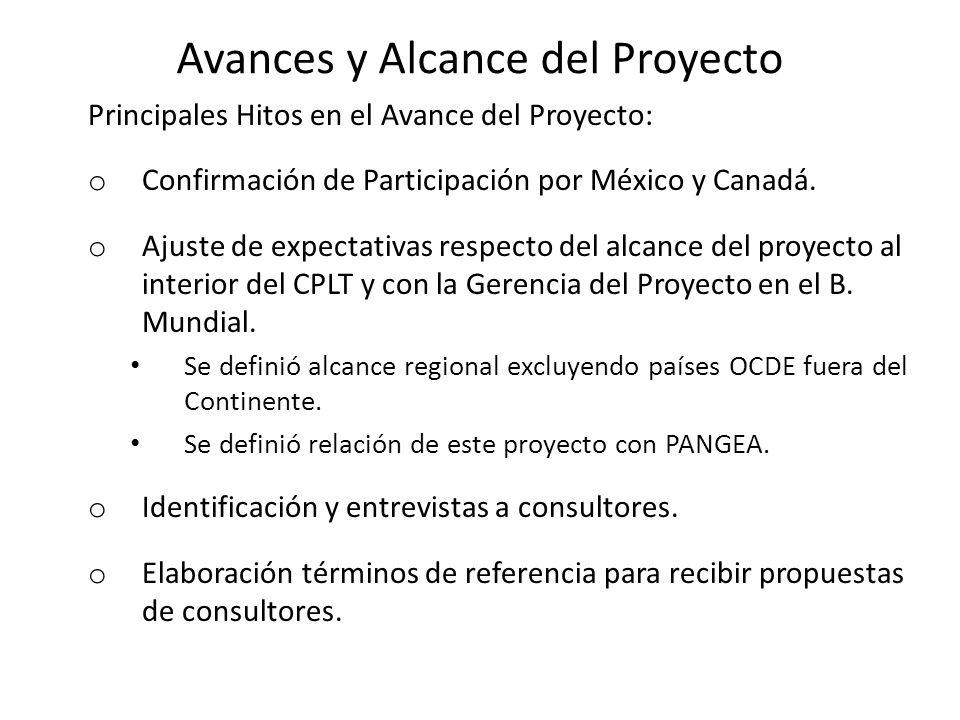Avances y Alcance del Proyecto Principales Hitos en el Avance del Proyecto: o Confirmación de Participación por México y Canadá.
