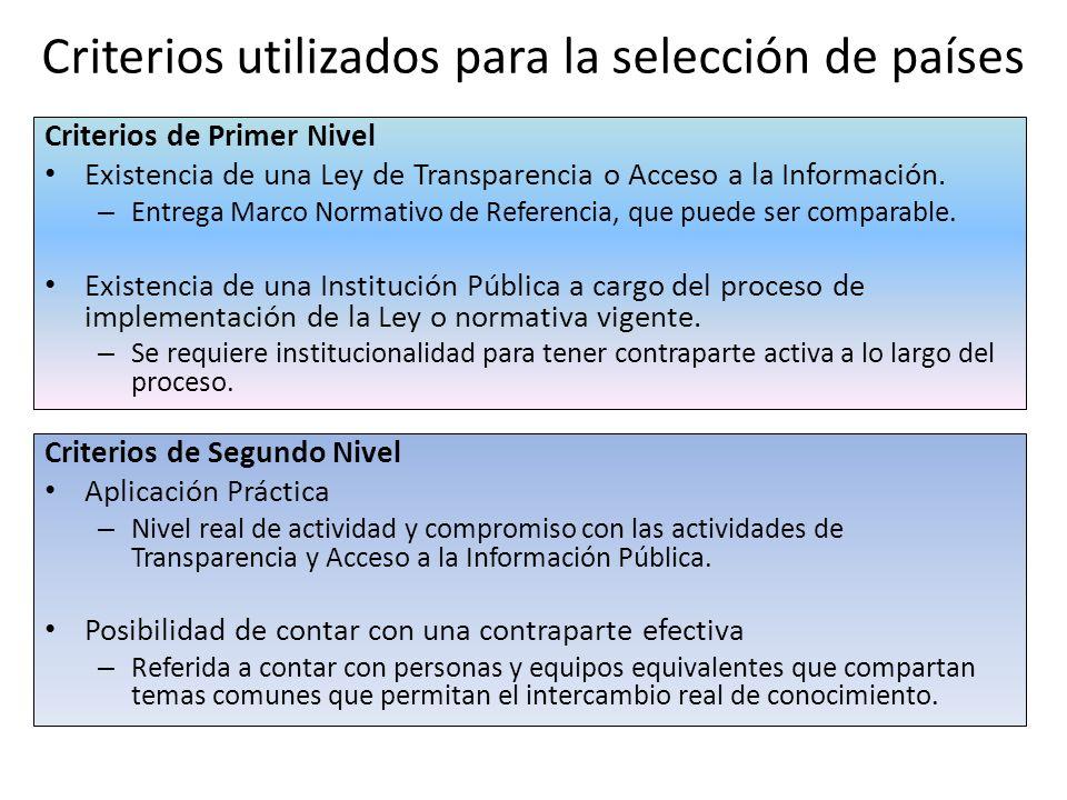 Criterios utilizados para la selección de países Criterios de Primer Nivel Existencia de una Ley de Transparencia o Acceso a la Información.