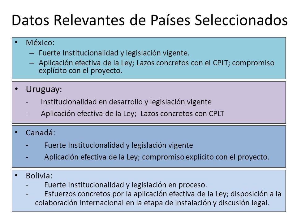 Datos Relevantes de Países Seleccionados México: – Fuerte Institucionalidad y legislación vigente.