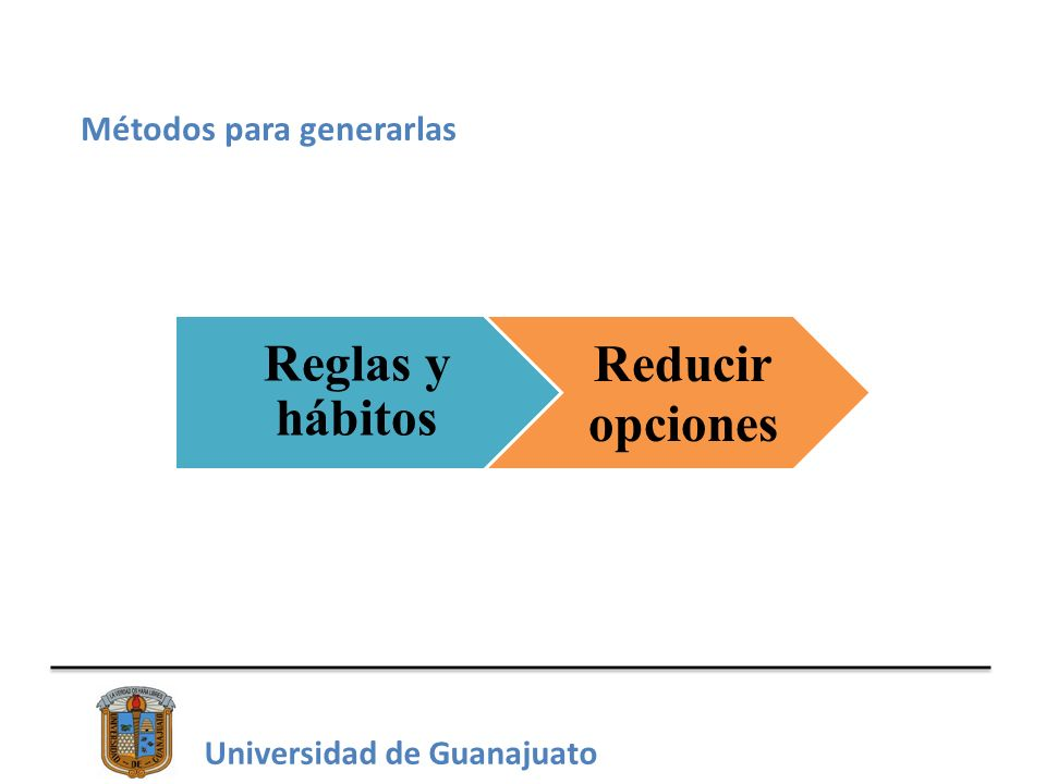Obstáculos al generar estrategias 2 No vemos la solución No consideramos la solución