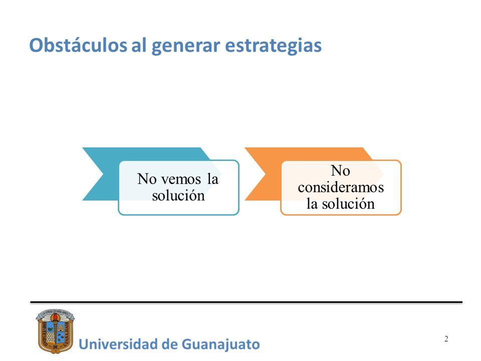 Método por patrones 3 Defina el problema Genere opciones Priorice sus opciones Seleccione e implemente Adóptelas como reglas