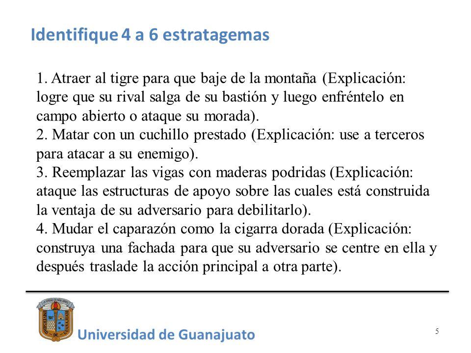 Genere opciones 6 Revise nuevamente la definición del problema.