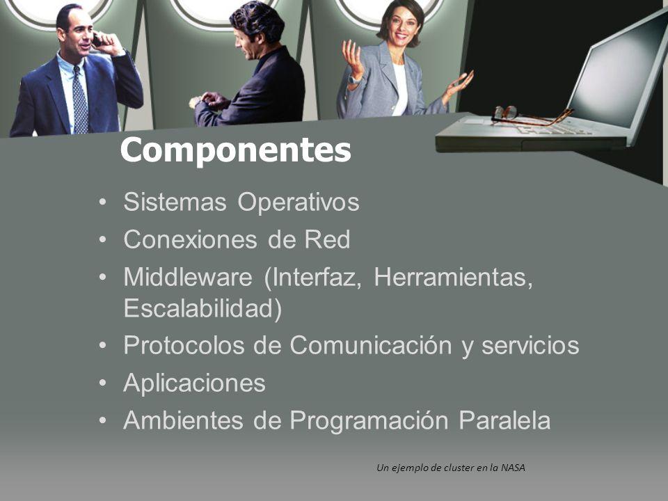 Componentes Un ejemplo de cluster en la NASA Sistemas Operativos Conexiones de Red Middleware (Interfaz, Herramientas, Escalabilidad) Protocolos de Comunicación y servicios Aplicaciones Ambientes de Programación Paralela