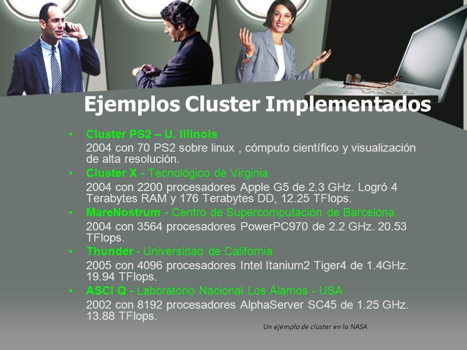 Ejemplos Cluster Implementados Un ejemplo de cluster en la NASA Cluster PS2 – U.