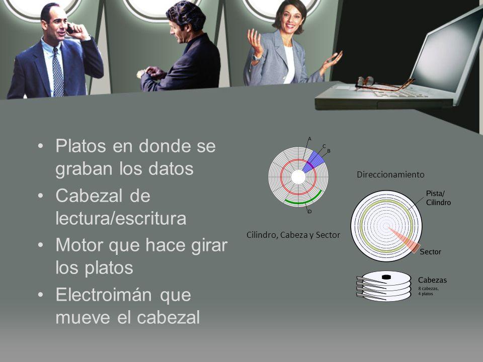 Direccionamiento Cilindro, Cabeza y Sector Platos en donde se graban los datos Cabezal de lectura/escritura Motor que hace girar los platos Electroimán que mueve el cabezal