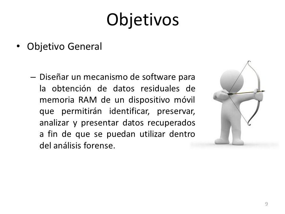 Objetivos Objetivo General – Diseñar un mecanismo de software para la obtención de datos residuales de memoria RAM de un dispositivo móvil que permiti