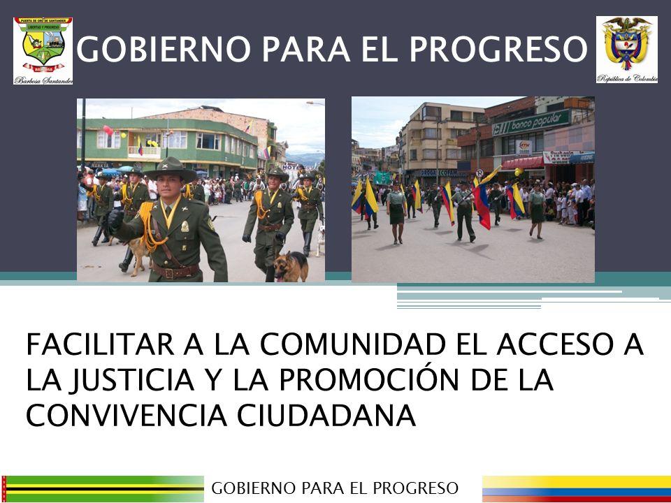 GOBIERNO PARA EL PROGRESO FACILITAR A LA COMUNIDAD EL ACCESO A LA JUSTICIA Y LA PROMOCIÓN DE LA CONVIVENCIA CIUDADANA