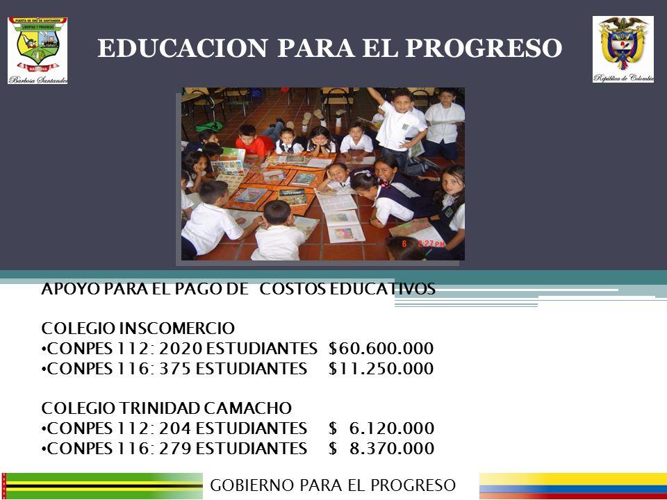 GOBIERNO PARA EL PROGRESO APOYO PARA EL PAGO DE COSTOS EDUCATIVOS COLEGIO INSCOMERCIO CONPES 112: 2020 ESTUDIANTES $60.600.000 CONPES 116: 375 ESTUDIANTES $11.250.000 COLEGIO TRINIDAD CAMACHO CONPES 112: 204 ESTUDIANTES $ 6.120.000 CONPES 116: 279 ESTUDIANTES $ 8.370.000 EDUCACION PARA EL PROGRESO