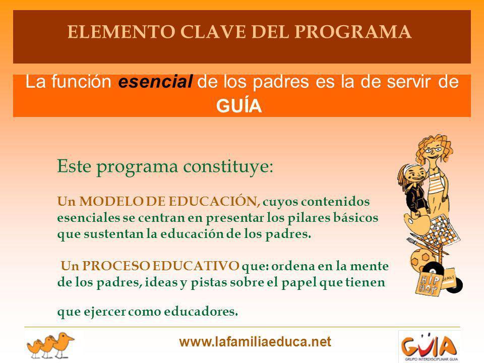 www.lafamiliaeduca.net La función esencial de los padres es la de servir de GUÍA ELEMENTO CLAVE DEL PROGRAMA Este programa constituye: Un MODELO DE ED