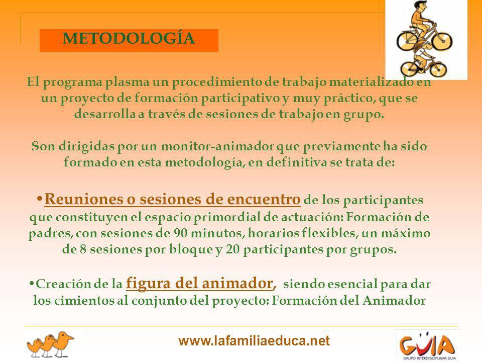 www.lafamiliaeduca.net El programa plasma un procedimiento de trabajo materializado en un proyecto de formación participativo y muy práctico, que se d