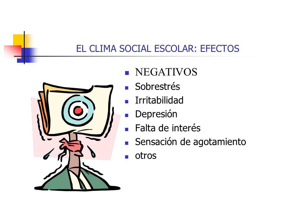 EL CLIMA SOCIAL ESCOLAR: EFECTOS NEGATIVOS Sobrestrés Irritabilidad Depresión Falta de interés Sensación de agotamiento otros