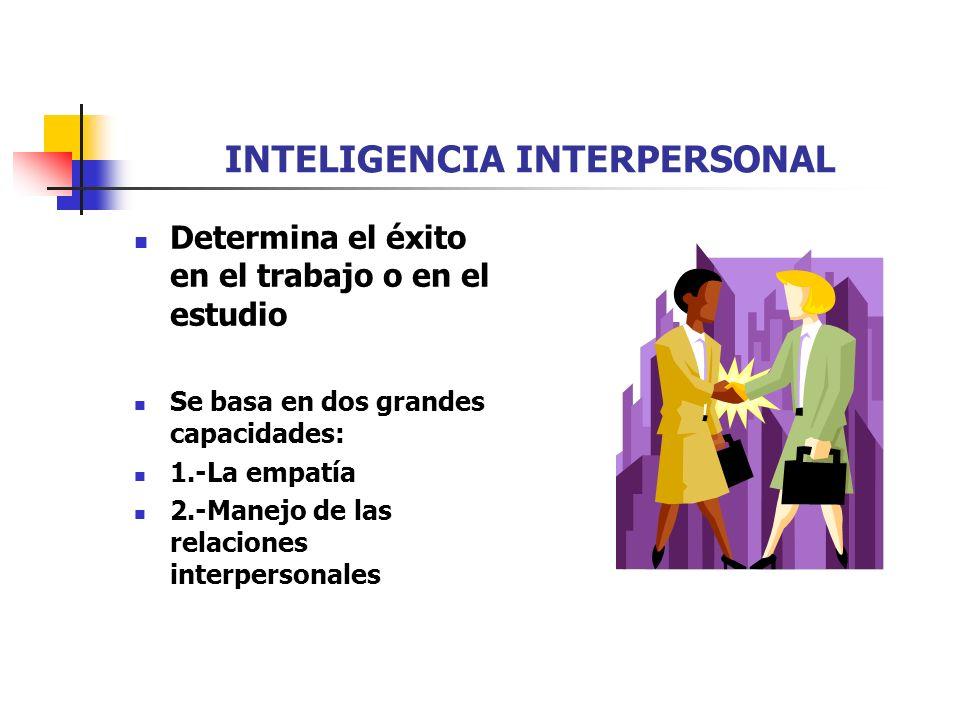INTELIGENCIA INTERPERSONAL Determina el éxito en el trabajo o en el estudio Se basa en dos grandes capacidades: 1.-La empatía 2.-Manejo de las relaciones interpersonales
