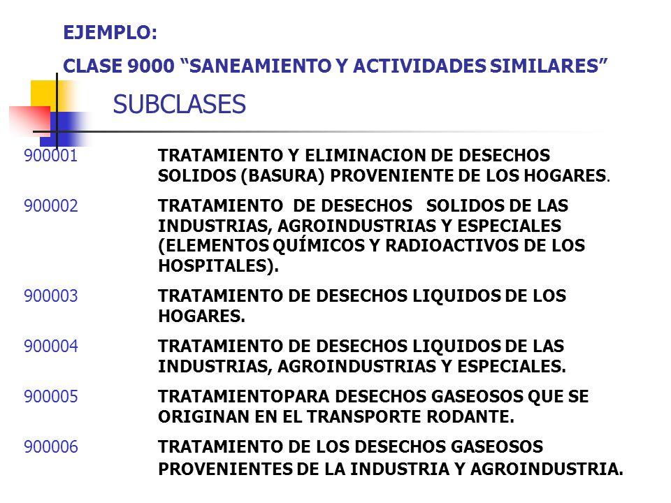 EJEMPLO: CLASE 9000 SANEAMIENTO Y ACTIVIDADES SIMILARES SUBCLASES 900001TRATAMIENTO Y ELIMINACION DE DESECHOS SOLIDOS (BASURA) PROVENIENTE DE LOS HOGA
