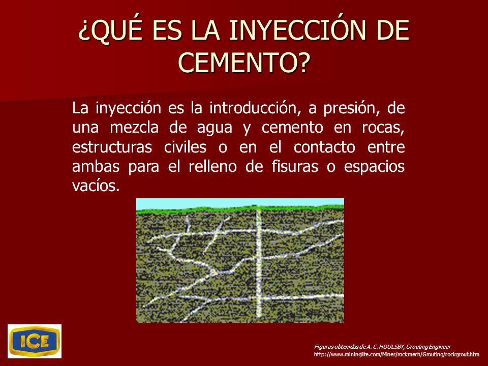 ¿QUÉ ES LA INYECCIÓN DE CEMENTO? La inyección es la introducción, a presión, de una mezcla de agua y cemento en rocas, estructuras civiles o en el con