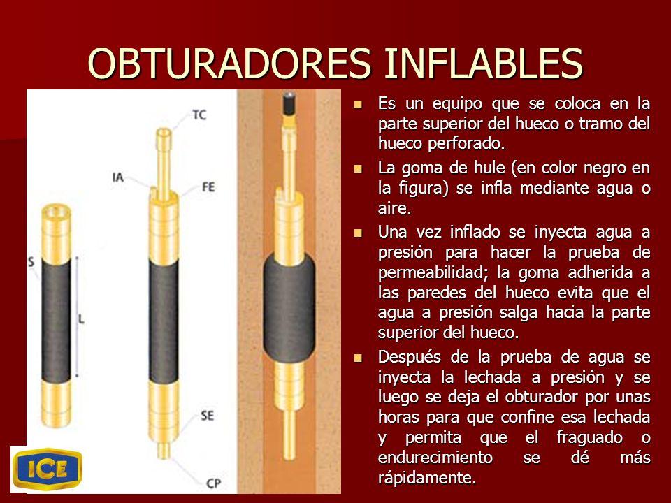 OBTURADORES INFLABLES Es un equipo que se coloca en la parte superior del hueco o tramo del hueco perforado. Es un equipo que se coloca en la parte su
