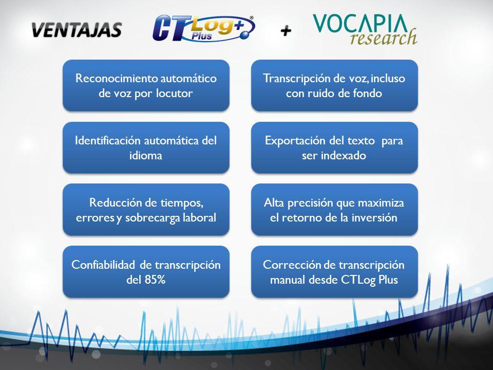 Reconocimiento automático de voz por locutor Transcripción de voz, incluso con ruido de fondo Identificación automática del idioma Reducción de tiempo