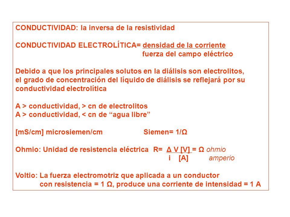 CONDUCTIVIDAD: la inversa de la resistividad CONDUCTIVIDAD ELECTROLÍTICA= densidad de la corriente fuerza del campo eléctrico Debido a que los princip