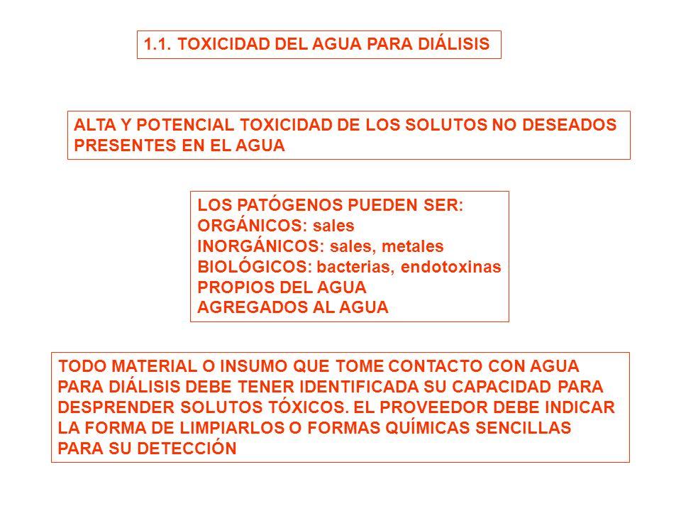 1.1. TOXICIDAD DEL AGUA PARA DIÁLISIS ALTA Y POTENCIAL TOXICIDAD DE LOS SOLUTOS NO DESEADOS PRESENTES EN EL AGUA LOS PATÓGENOS PUEDEN SER: ORGÁNICOS: