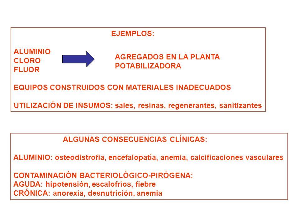 EJEMPLOS: ALUMINIO CLORO FLUOR EQUIPOS CONSTRUIDOS CON MATERIALES INADECUADOS UTILIZACIÓN DE INSUMOS: sales, resinas, regenerantes, sanitIzantes AGREG