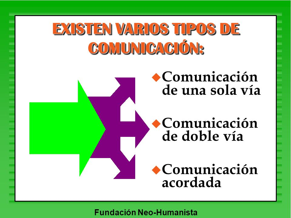 Fundación Neo-Humanista EXISTEN VARIOS TIPOS DE COMUNICACIÓN: u Comunicación de una sola vía u Comunicación de doble vía u Comunicación acordada