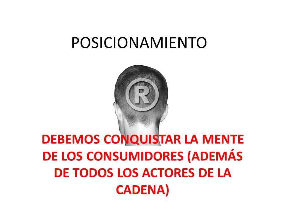POSICIONAMIENTO DEBEMOS CONQUISTAR LA MENTE DE LOS CONSUMIDORES (ADEMÁS DE TODOS LOS ACTORES DE LA CADENA)
