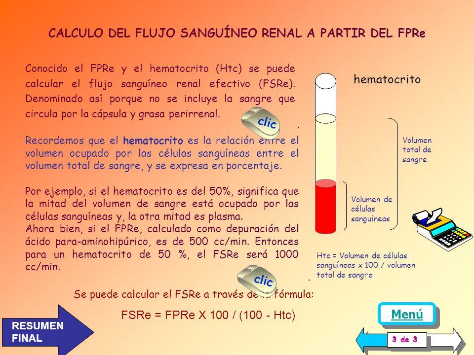 El PAH es filtrado por los glomérulos y cuando está a baja concentración, prácticamente todo el PAH que escapa de la filtración es secretado por los t