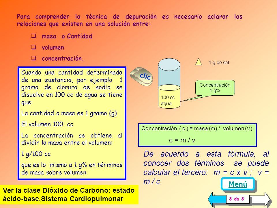 Volumen de plasma depurado Sustancia excretada 2 de 3 Menú