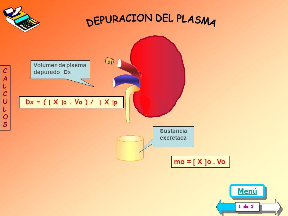 Un razonamiento similar al anterior permite calcular la masa extraída del plasma( mp) para ello se multiplica : la concentración de la sustancia X en