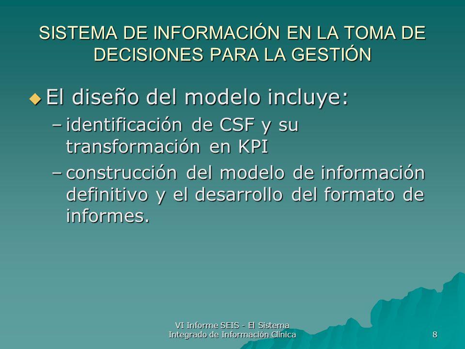 VI Informe SEIS - El Sistema Integrado de Información Clínica 9 SISTEMA DE INFORMACIÓN EN LA TOMA DE DECISIONES PARA LA GESTIÓN Los informes han de contener información acerca de las acciones futuras.