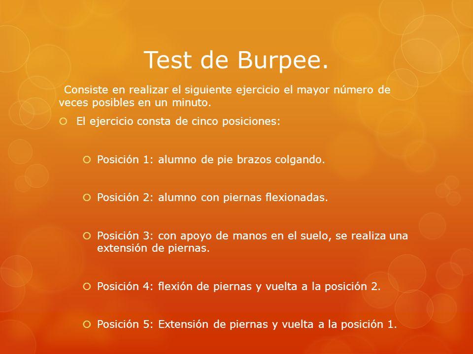 Test de Burpee. Consiste en realizar el siguiente ejercicio el mayor número de veces posibles en un minuto. El ejercicio consta de cinco posiciones: P