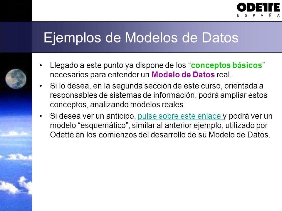 Ejemplos de Modelos de Datos Llegado a este punto ya dispone de los conceptos básicos necesarios para entender un Modelo de Datos real. Si lo desea, e