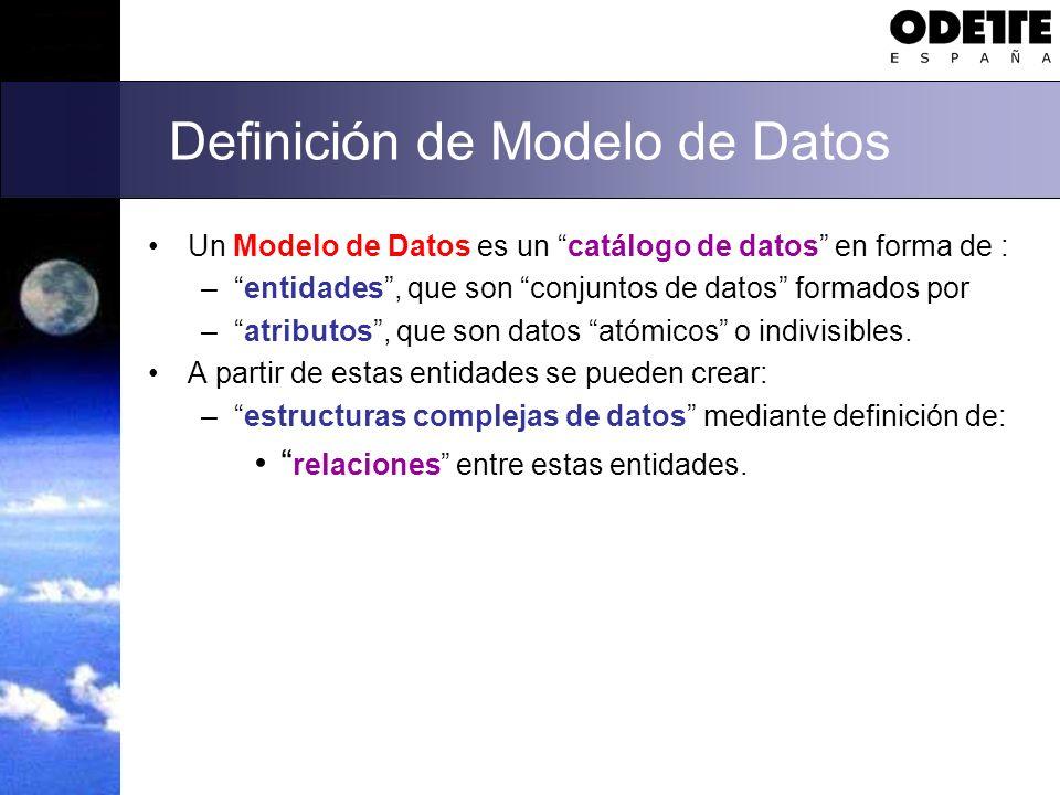 Definición de Modelo de Datos Un Modelo de Datos es un catálogo de datos en forma de : –entidades, que son conjuntos de datos formados por –atributos,