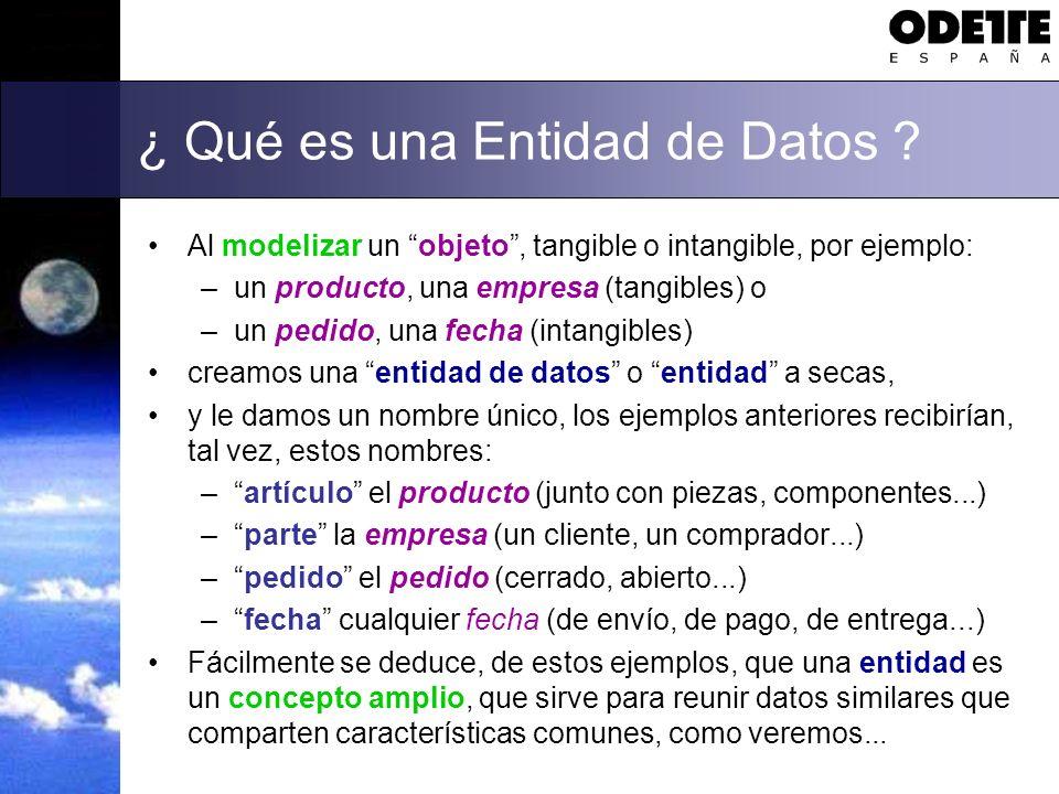 ¿ Qué es una Entidad de Datos ? Al modelizar un objeto, tangible o intangible, por ejemplo: –un producto, una empresa (tangibles) o –un pedido, una fe