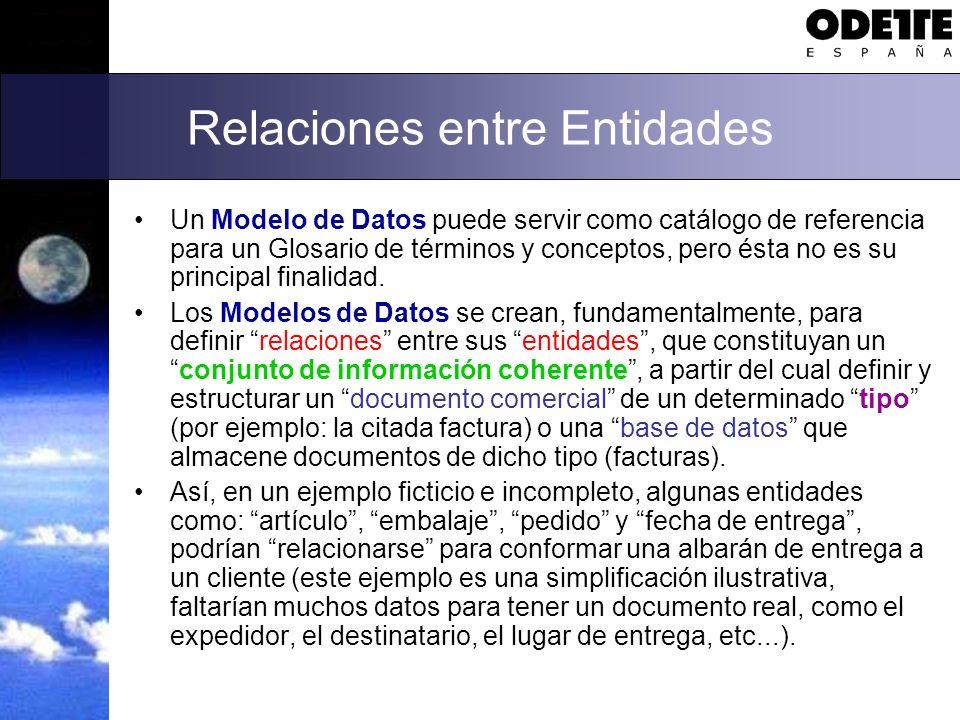 Relaciones entre Entidades Un Modelo de Datos puede servir como catálogo de referencia para un Glosario de términos y conceptos, pero ésta no es su pr