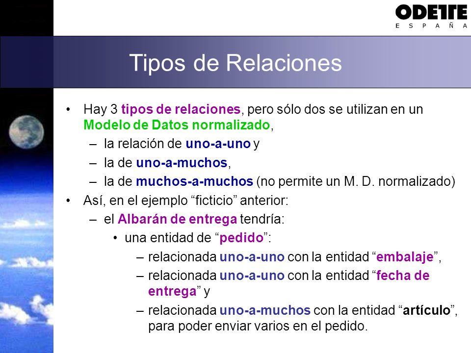 Tipos de Relaciones Hay 3 tipos de relaciones, pero sólo dos se utilizan en un Modelo de Datos normalizado, –la relación de uno-a-uno y –la de uno-a-m