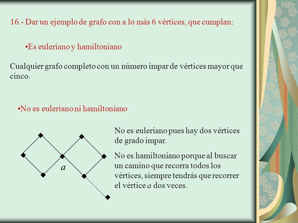 Es euleriano y hamiltoniano 16.- Dar un ejemplo de grafo con a lo más 6 vértices, que cumplan: Cualquier grafo completo con un número impar de vértices mayor que cinco.