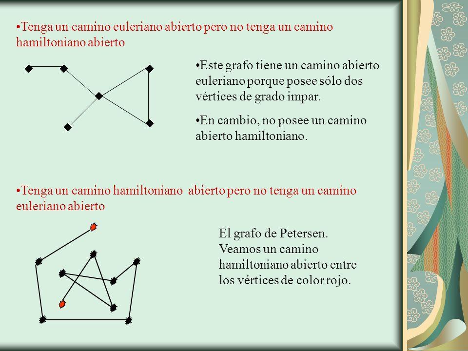 Tenga un camino euleriano abierto pero no tenga un camino hamiltoniano abierto Este grafo tiene un camino abierto euleriano porque posee sólo dos vértices de grado impar.
