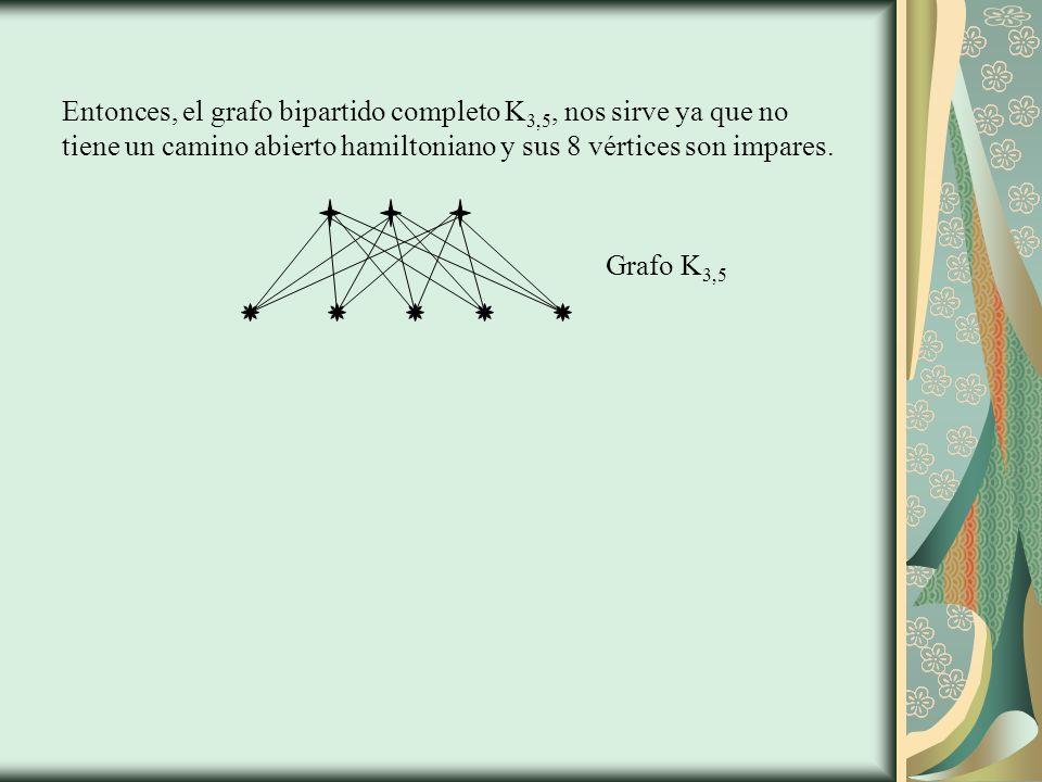 Entonces, el grafo bipartido completo K 3,5, nos sirve ya que no tiene un camino abierto hamiltoniano y sus 8 vértices son impares.
