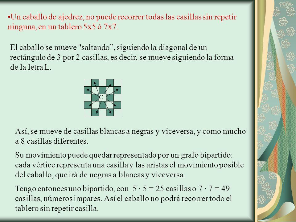 Un caballo de ajedrez, no puede recorrer todas las casillas sin repetir ninguna, en un tablero 5x5 ó 7x7.