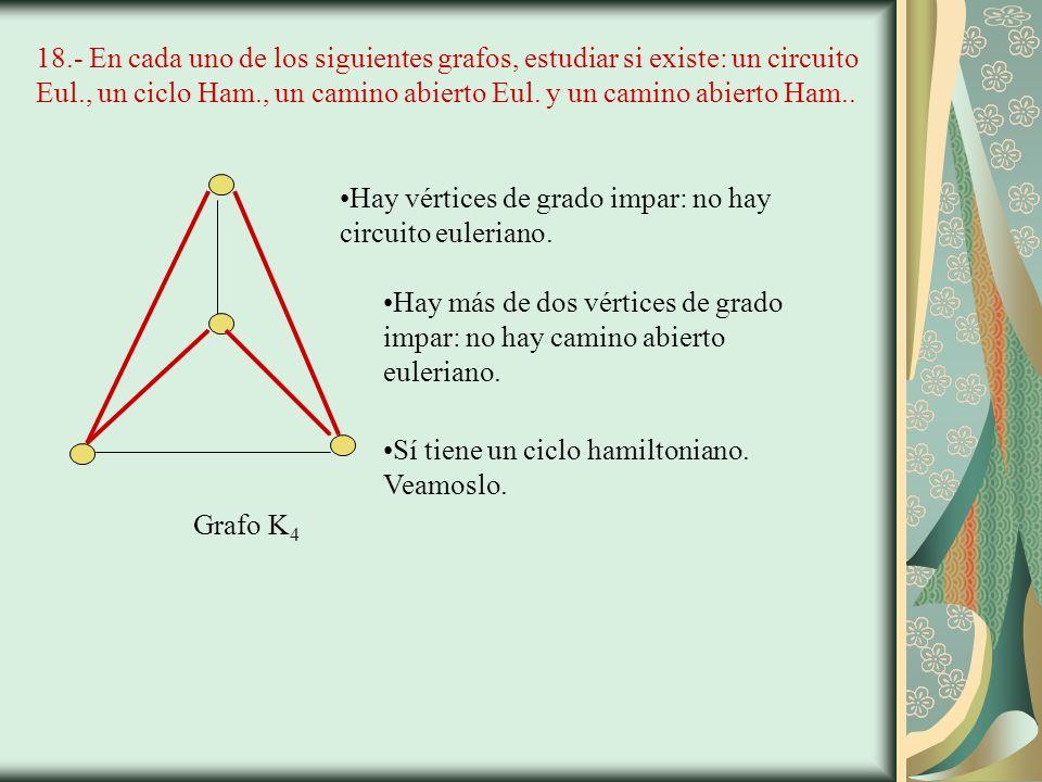 18.- En cada uno de los siguientes grafos, estudiar si existe: un circuito Eul., un ciclo Ham., un camino abierto Eul.