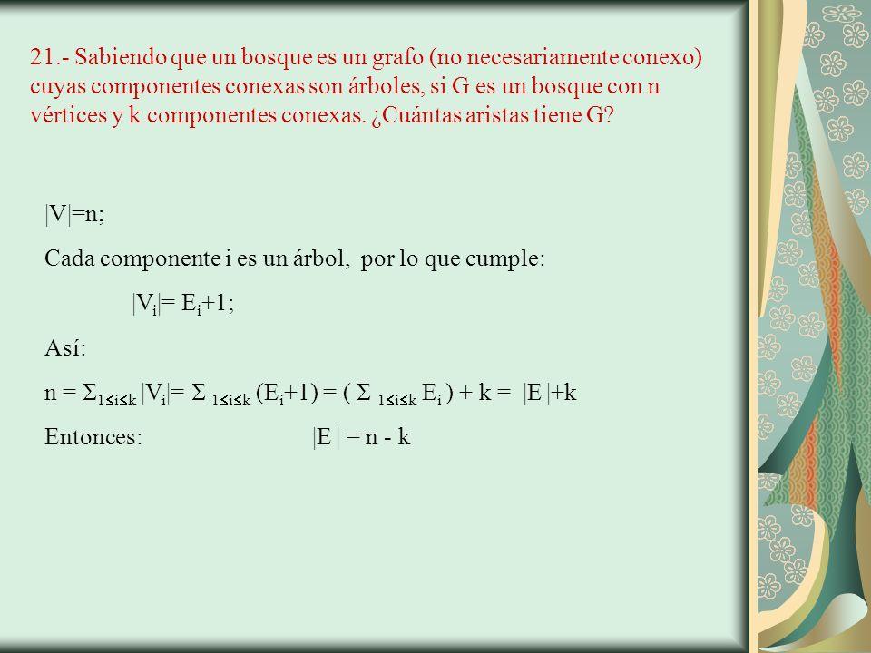 21.- Sabiendo que un bosque es un grafo (no necesariamente conexo) cuyas componentes conexas son árboles, si G es un bosque con n vértices y k componentes conexas.
