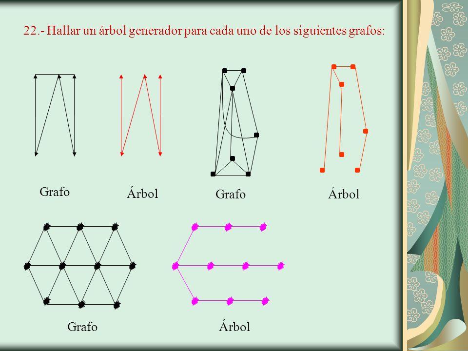 22.- Hallar un árbol generador para cada uno de los siguientes grafos: Grafo Árbol Grafo Árbol Grafo