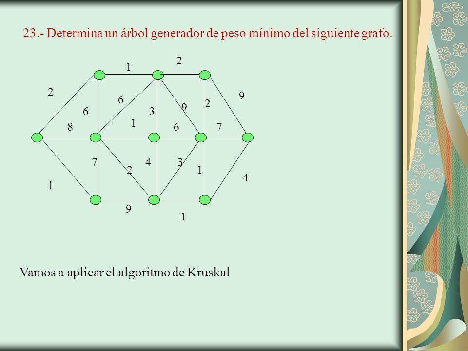 23.- Determina un árbol generador de peso mínimo del siguiente grafo.