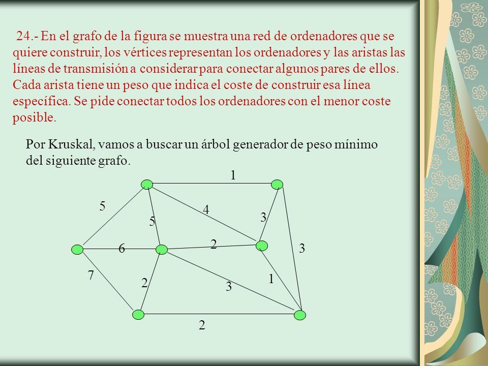 24.- En el grafo de la figura se muestra una red de ordenadores que se quiere construir, los vértices representan los ordenadores y las aristas las líneas de transmisión a considerar para conectar algunos pares de ellos.