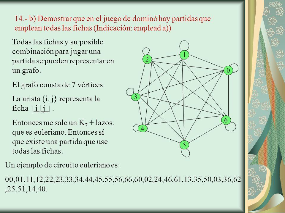 14.- b) Demostrar que en el juego de dominó hay partidas que emplean todas las fichas (Indicación: emplead a)) Todas las fichas y su posible combinación para jugar una partida se pueden representar en un grafo.
