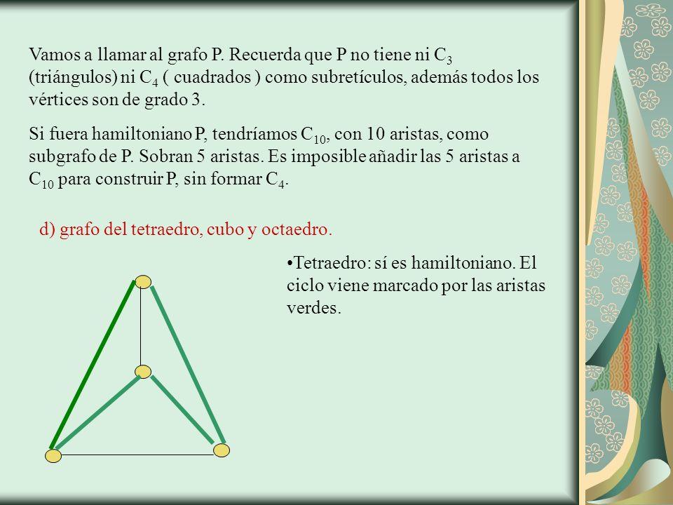 d) grafo del tetraedro, cubo y octaedro. Vamos a llamar al grafo P.