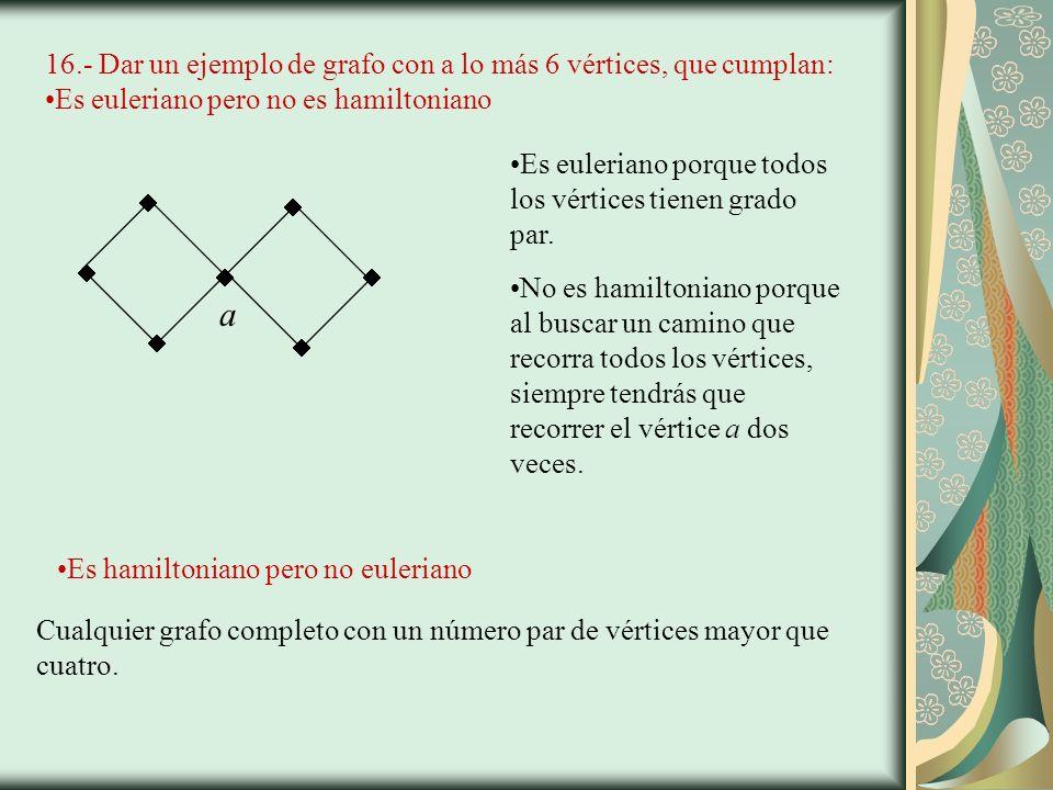 16.- Dar un ejemplo de grafo con a lo más 6 vértices, que cumplan: Es euleriano pero no es hamiltoniano Es euleriano porque todos los vértices tienen grado par.