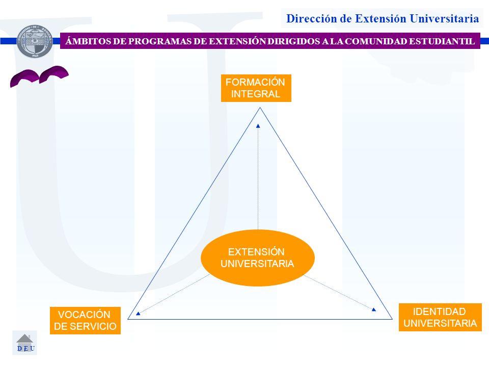 U Dirección de Extensión Universitaria ÁMBITOS DE PROGRAMAS DE EXTENSIÓN DIRIGIDOS A LA COMUNIDAD ESTUDIANTIL EXTENSIÓN UNIVERSITARIA FORMACIÓN INTEGR