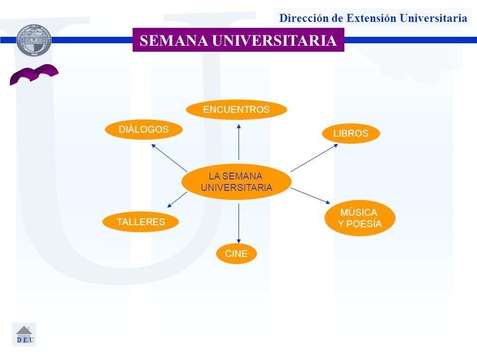 U Dirección de Extensión Universitaria SEMANA UNIVERSITARIA LA SEMANA UNIVERSITARIA TALLERES CINE MÚSICA Y POESÍA LIBROS ENCUENTROS DIÁLOGOS D E U