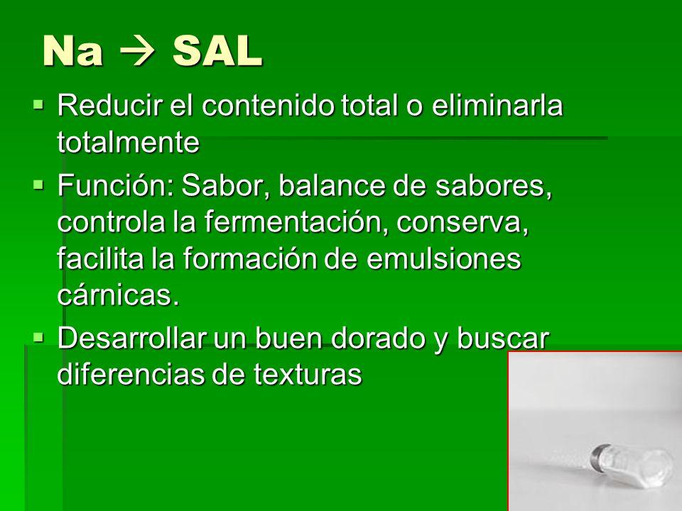 Na SAL Reducir el contenido total o eliminarla totalmente Reducir el contenido total o eliminarla totalmente Función: Sabor, balance de sabores, controla la fermentación, conserva, facilita la formación de emulsiones cárnicas.